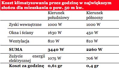 8_sposobow_na_tabela 1