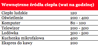 8_sposobow_na_tabela 3
