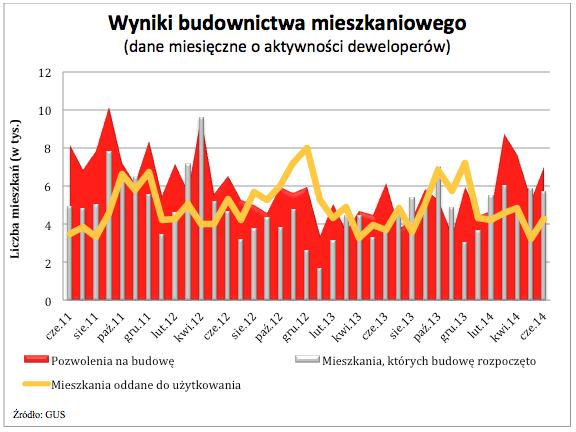 Wykres hnm2