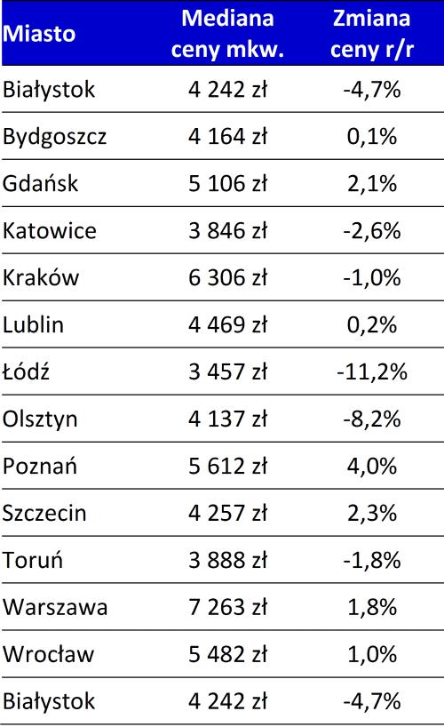 2016_03_24-ceny-tabela