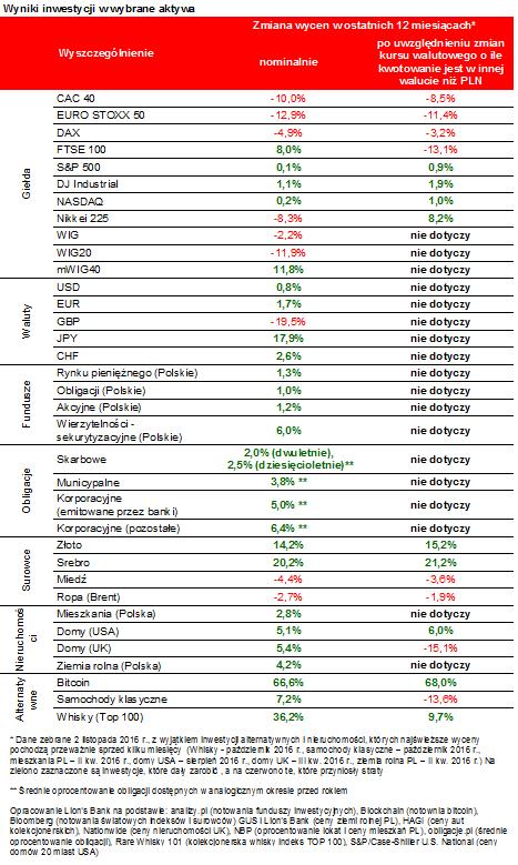2016-11-03-tabela-1