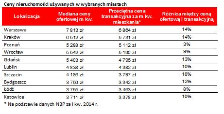 2014 07 22 Tabela 1