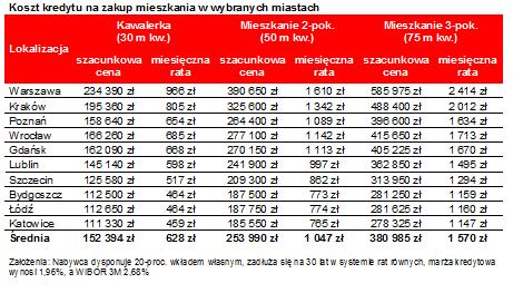2014 07 22 Tabela 2