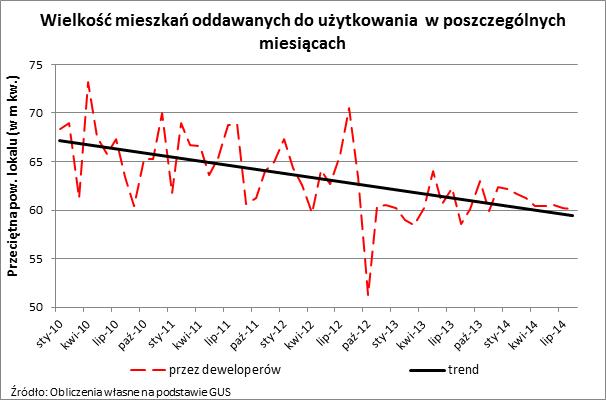 2014 09 23 wykres 1