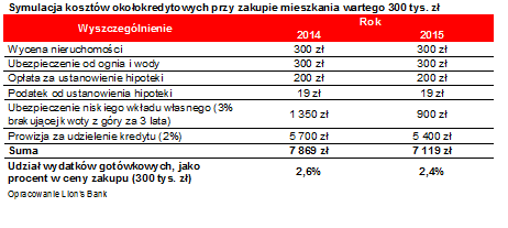 wklad_wlasny_t1