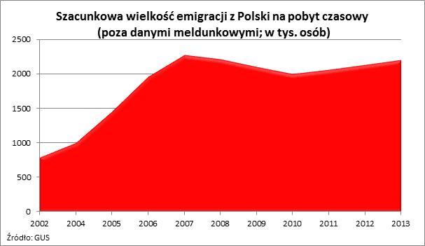 2015 03 11 wykres 1