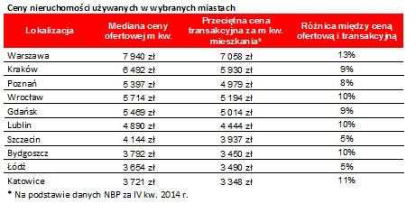 2015 04 27 tabela 1