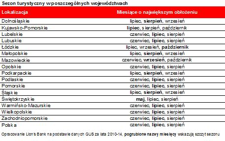 2015 04 29 tabela 1