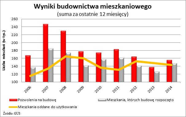2015 05 13 wykres 1