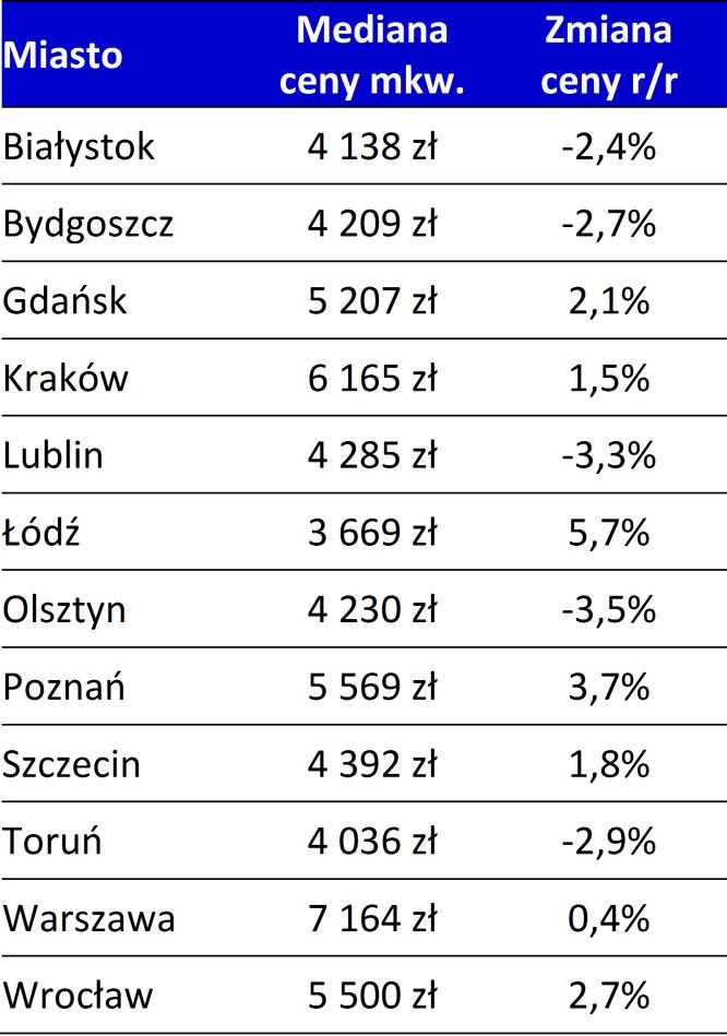 2016_01_27-ceny-tabela