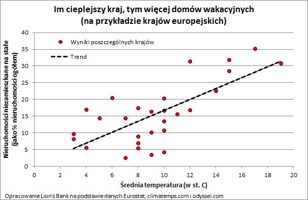 2016 02 10 wykres 2