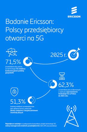 5G - czekajac na nowe możliwości Internetu - grafika