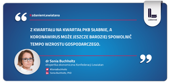 Koronawirus może spowolnić wzrost gospodarczy w Polsce - cytat na planszy