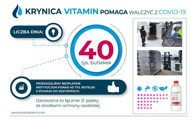 Krynica Vitamin pomaga instytucjom walczyć z COVID-19 - infografika Krynica Vitamin pomaga walczyć z COVID_19