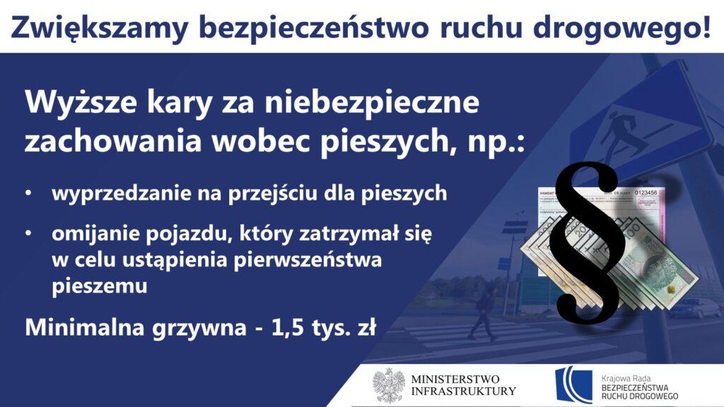 Nowe kary dla piratów drogowych - rząd szykuje zmiany w prawie  = infografika, wyższe kary za niebezpieczne zachowania wobec pieszych.
