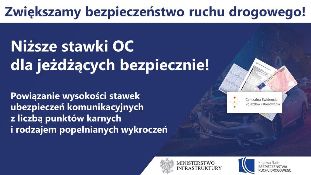 Nowe kary dla piratów drogowych - rząd szykuje zmiany w prawie  - inforgrafika, niższe stawki OC dla jeżdzacych bezpiecznie
