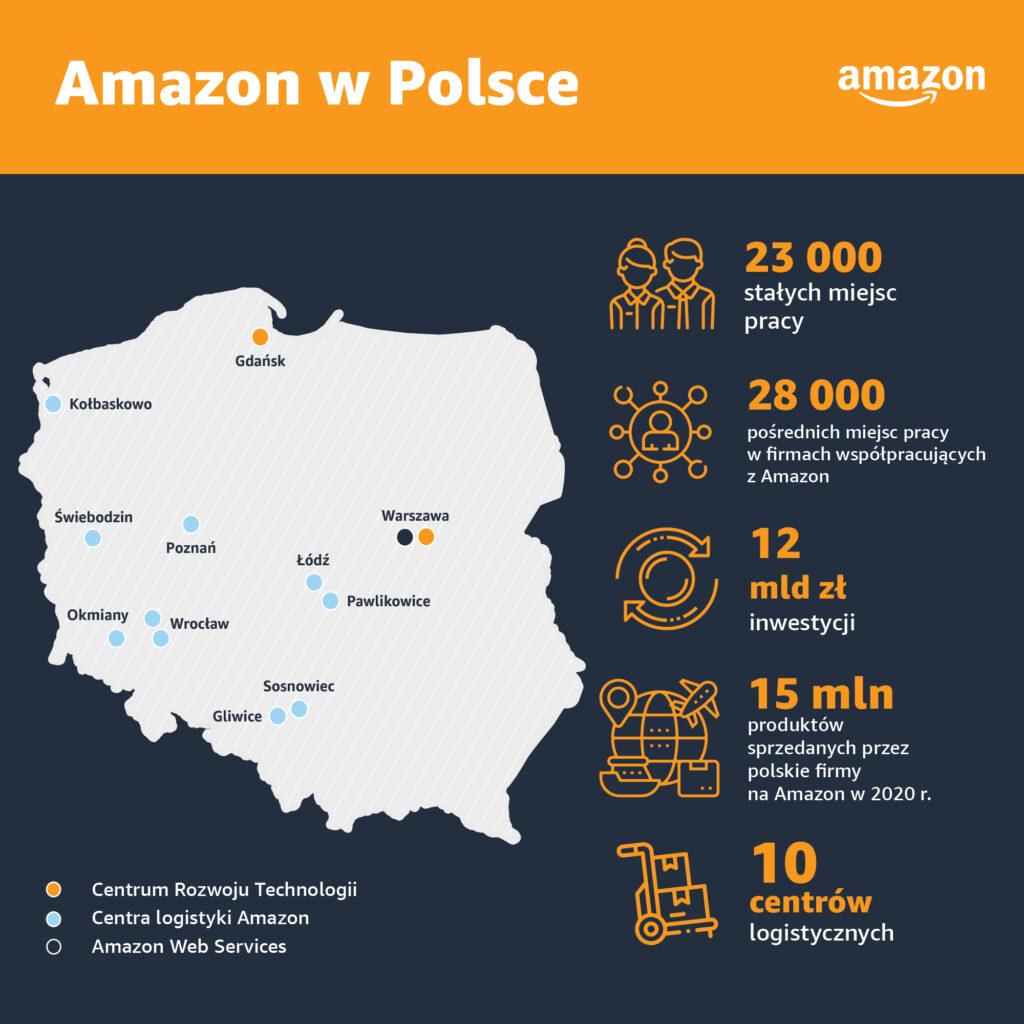 Amazon zwiększa liczbę stałych miejsc pracy  - infografika, dane o Amazon w Polsce.