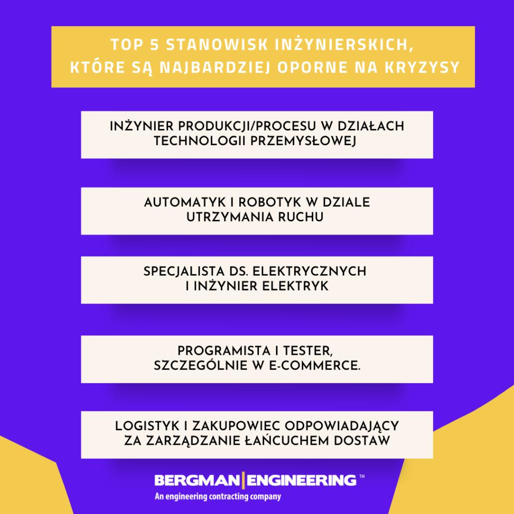TOP 5 zawodów inżynieryjnych odpornych na kryzys- infografika, top 5 stanowisk inżynieryjnych najbardziej odpornych na kryzys.